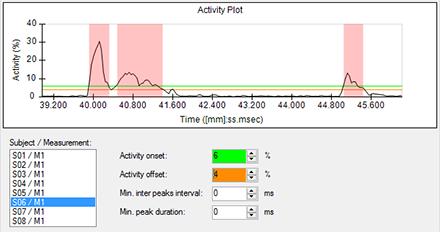 activity-thresholds-440